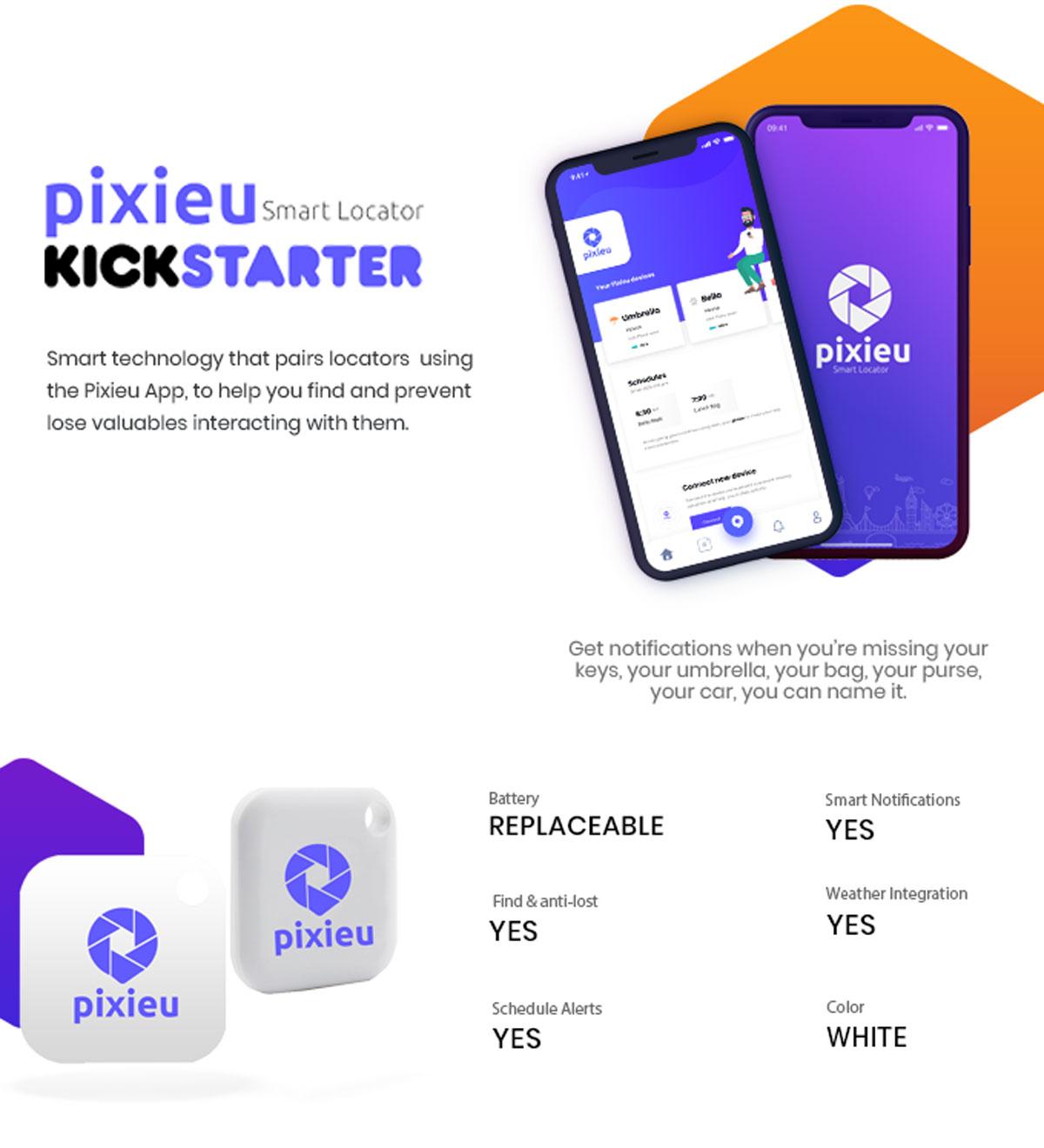 Pixieu Overview